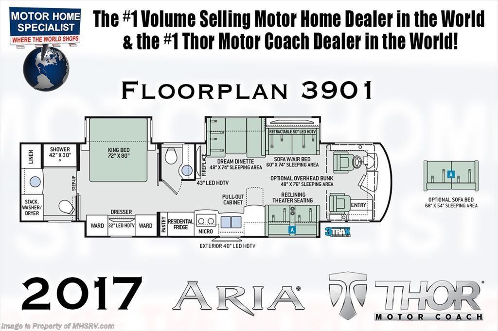 new 2017 thor motor coach aria rv wiring diagram converter thor motor coach wiring diagram