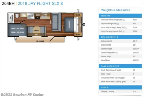 New 2018 Jayco Jay Flight SLX 264BH For Sale by Bourbon RV Center available in Bourbon, Missouri