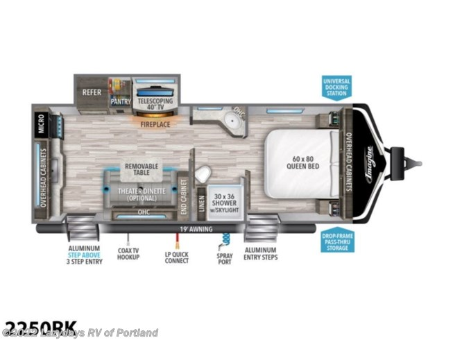 New 2021 Grand Design Imagine 2250RK available in Milwaukie, Oregon