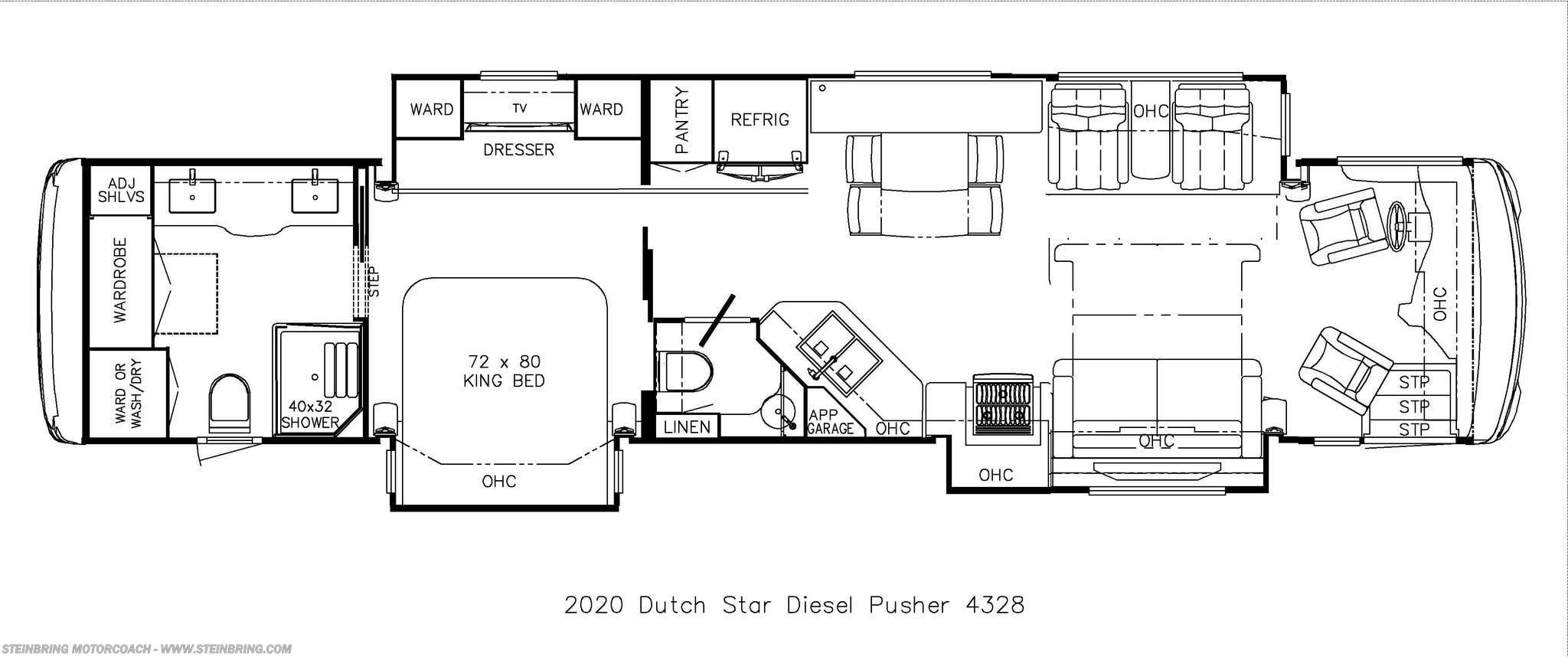 Newmar Dutch Star Wiring Diagram - Wiring Diagram List on