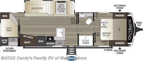 New 2021 Keystone Outback available in Murfressboro, Tennessee