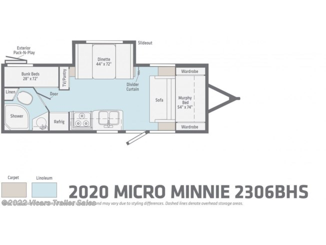 New 2020 Winnebago Micro Minnie 2306BHS available in Taylor, Michigan